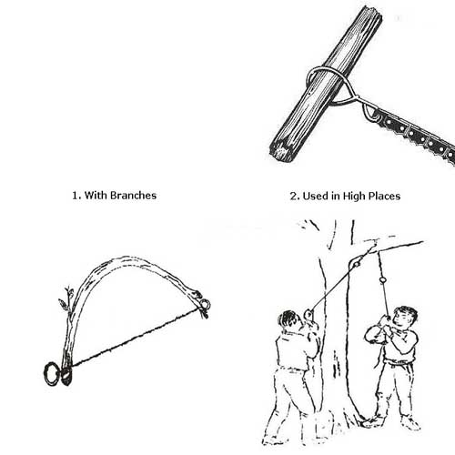 wiresaw instructions